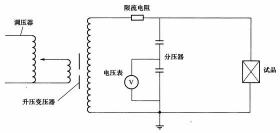 工频耐压试验接线图