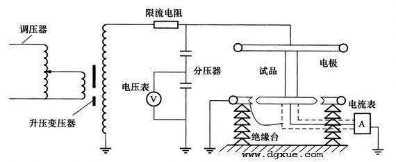 工频耐压及泄露电流试验接线图