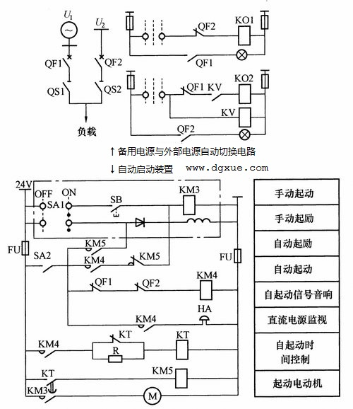 柴油发电机组自动控制电路