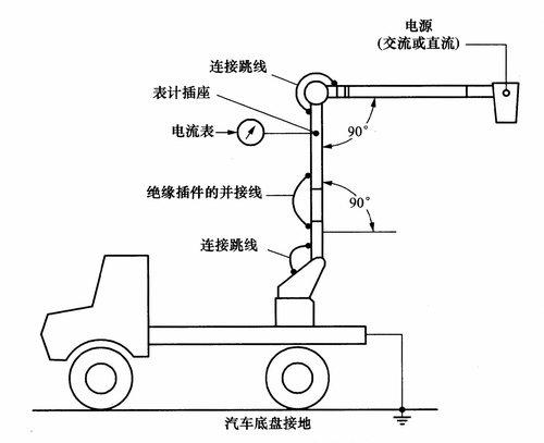 带电作业用绝缘斗臂车上臂试验接线图