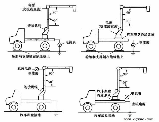 各种形式的绝缘斗臂车下臂试验接线图