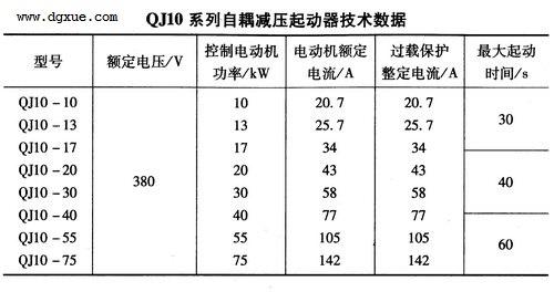 QJ10系列自耦降压启动器技术数据