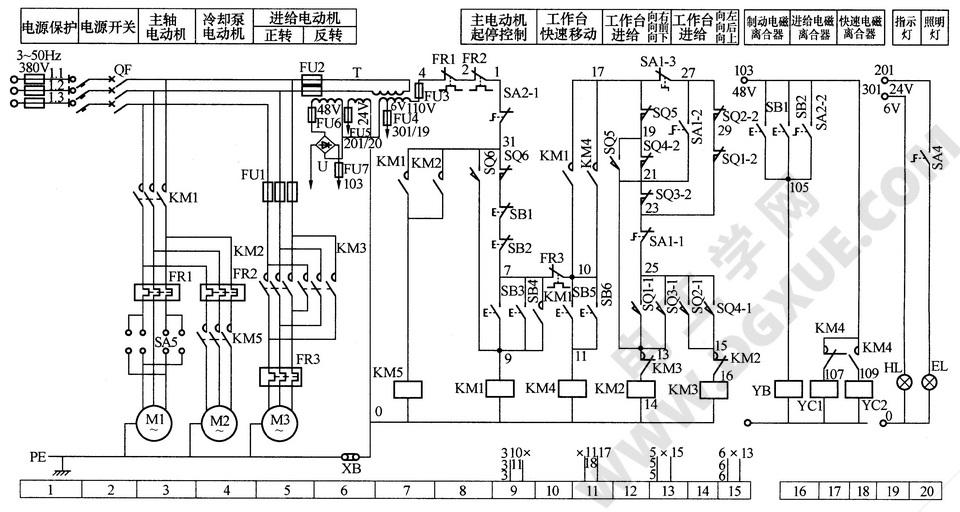 x52k型立式铣床电气控制电路原理图解