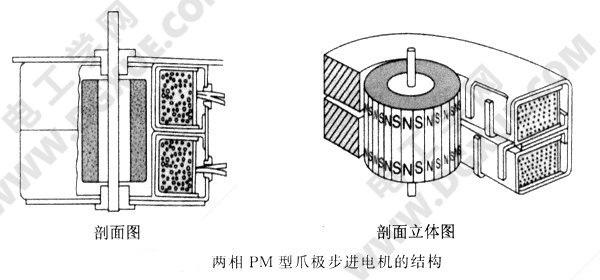 两相PM型爪极步进电机的结构图
