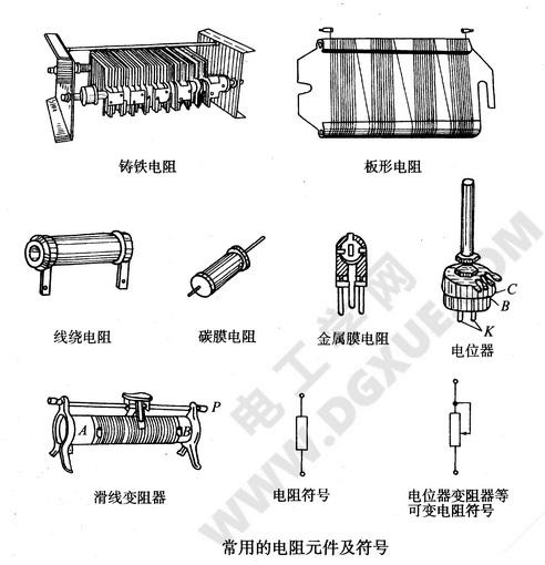 常用的电阻元件及符号