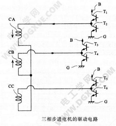 三相pm型永磁步进电机的结构