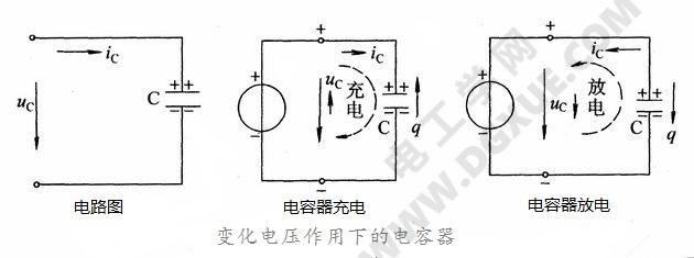 变化电压作用下的电容器