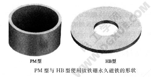 永磁PM型与混合HB型步进电机使用钕铁硼永磁铁的形状