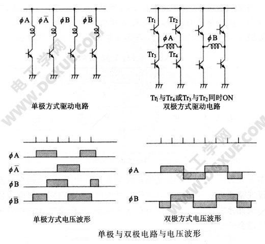 步进电机单极与双极电路与电压波形