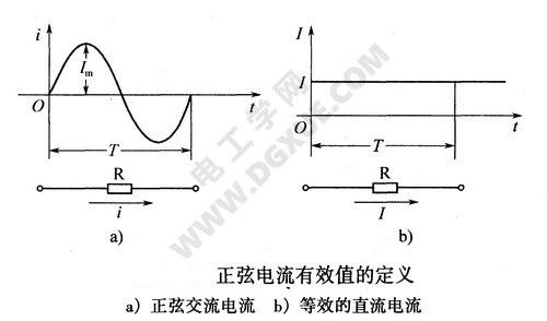 什么是正弦电流有效值
