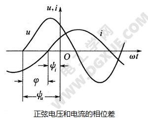 正弦电压和电流的相位差