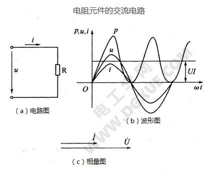电阻元件的交流电路