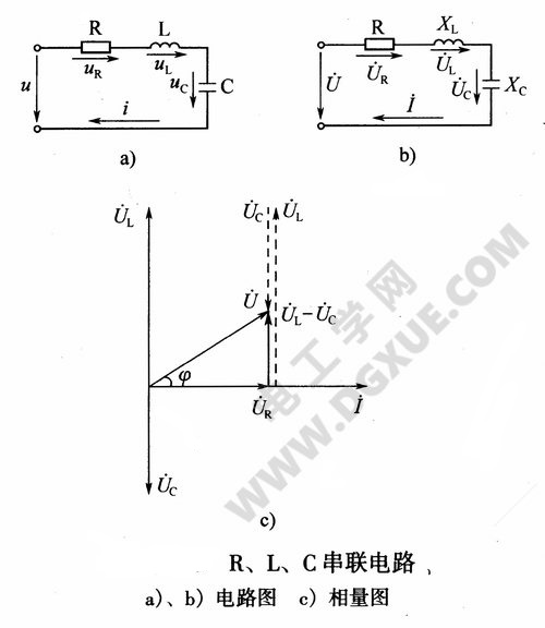 RLC串联电路图
