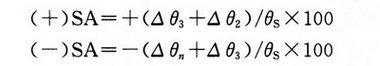 步距角精度SA公式