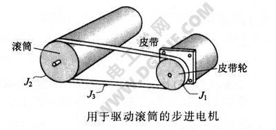 用于驱动滚筒的步进电机例题