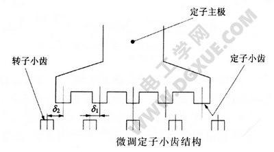 微调定子小齿结构图