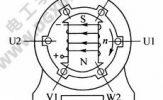 三相发电机原理