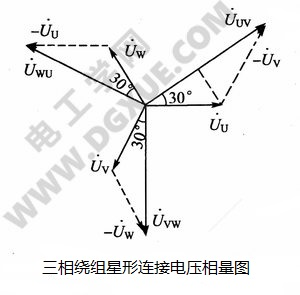 三相绕组星形连接电压相量图