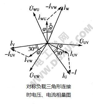 对称负载三角形连接时电压、电流相量图