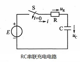 RC串联充电电路