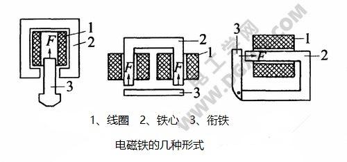 电磁铁的几种形式