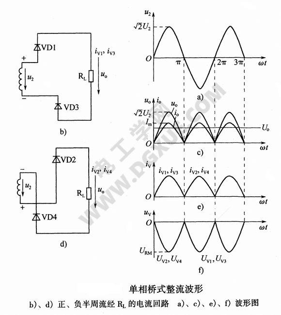 二极管单相整流电路:桥式整流工作原理及桥式整流