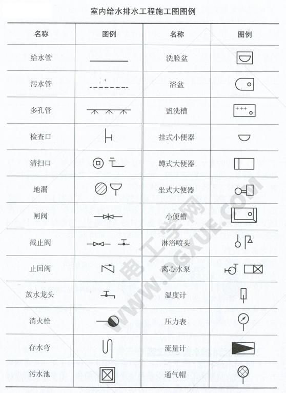 室内水电装修施工设备图纸符号