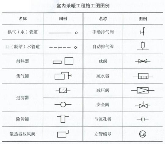 室内采暖供暖工程施工图