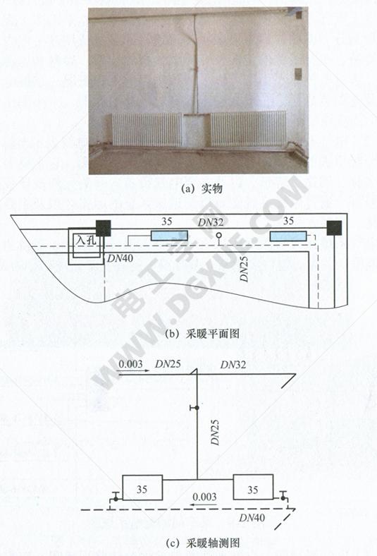 室内采暖供暖工程示意图